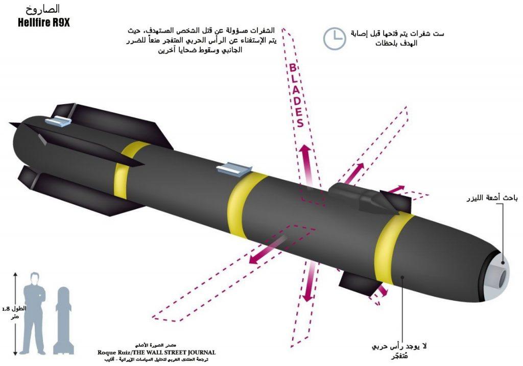 """صاروخ نيران الجحيم (مصدر الصورة: صحيفة وول ستريت جورنال الأمريكية) ترجمة: المنتدى العربي لتحليل السياسات الإيرانية """"أفايب"""""""